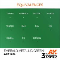 AK 11204 Emerald Metallic Green