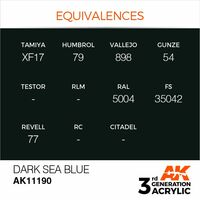 AK 11190 Dark Sea Blue