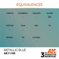 AK 11199 Metallic Blue