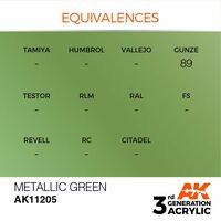 AK 11205 Metallic Green