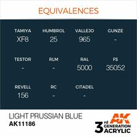 AK 11186 Light Prussian Blue