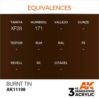 AK 11198 Burnt Tin